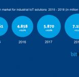 Bitkom publishes figures based on PAC analyses