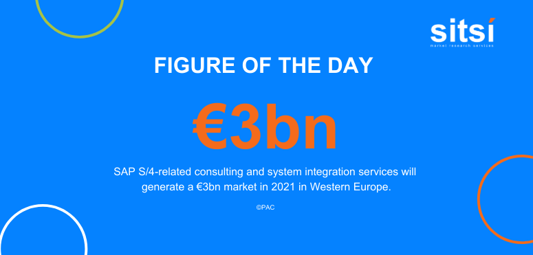 Figure of the day: S/4-related services in Western Europe