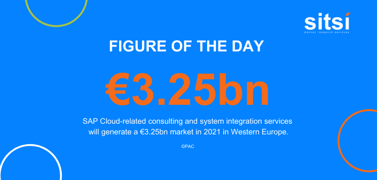 Figure of the day: SAP Cloud-related services in Western Europe