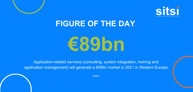 Figure of the day: Application services in Western Europe