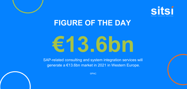 Figure of the day: SAP-related services in Western Europe