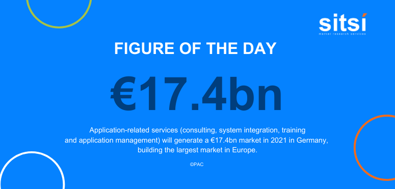 Figure of the day: Application Services in Germany