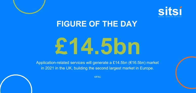 Figure of the day: Application Services in the UK