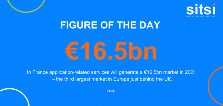 Figure of the day: Application Services in France