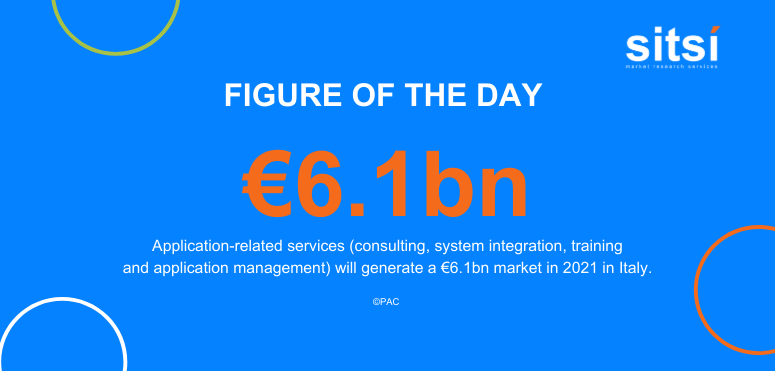 Figure of the day: Application Services in Italy