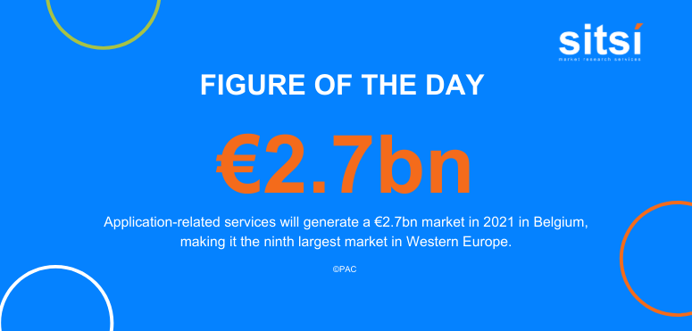 Figure of the day: Application Services in Belgium