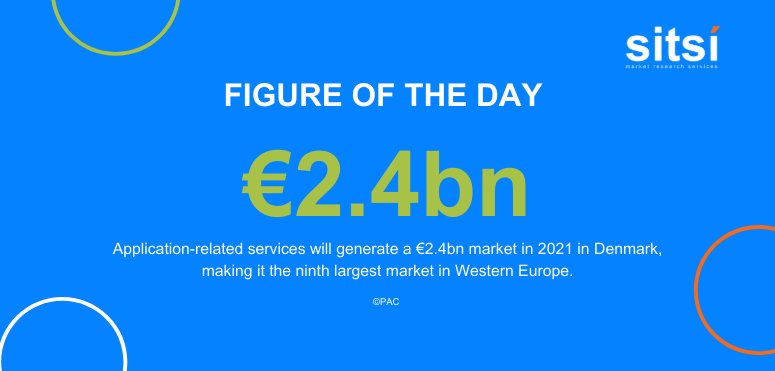 Figure of the day: Application Services in Denmark