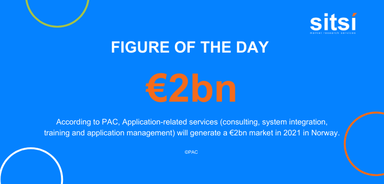 Figure of the day: Application Services in Norway