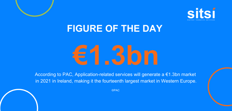 Figure of the day: Application Services in Ireland