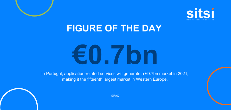 Figure of the day: Application Services in Portugal