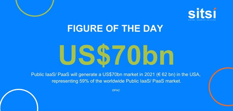 Figure of the day: Public IaaS/ PaaS in the USA