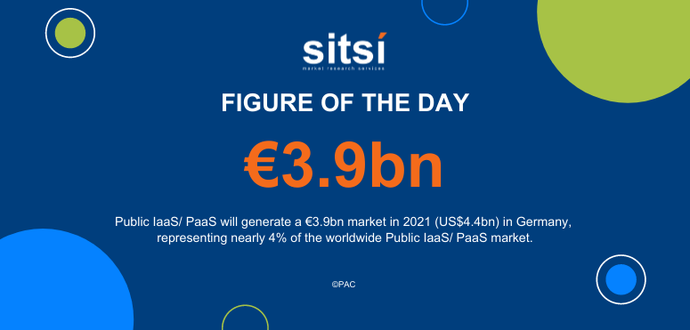 Blog Post | 26 Mar 2021 Figure of the day: Public IaaS/ PaaS in Germany