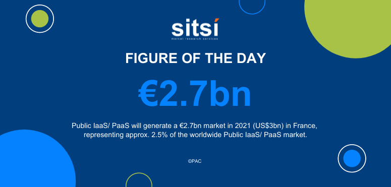 Figure of the day: Public IaaS/ PaaS market in France