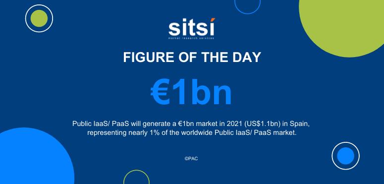 Figure of the day: Public IaaS/ PaaS in Spain