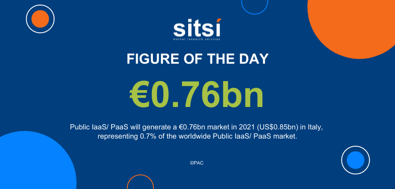 Figure of the day: Public IaaS/ PaaS in Italy