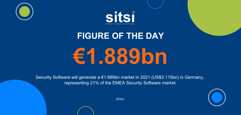 Figure of the day: Security Software in Germany