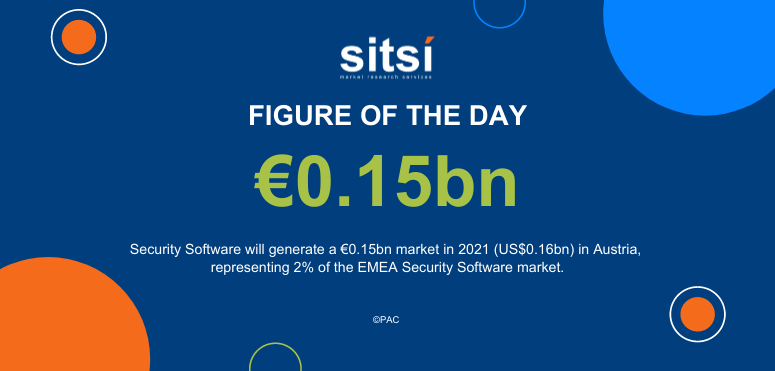 Figure of the day: Security Software in Austria