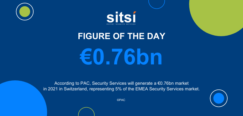Figure of the day: Security Services in Switzerland