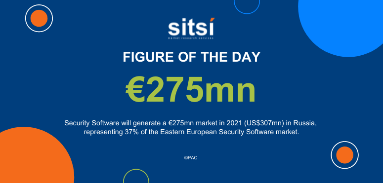 Figure of the day: Security Software in Russia