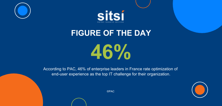 Figure of the day: Top IT challenges - CxO survey - France