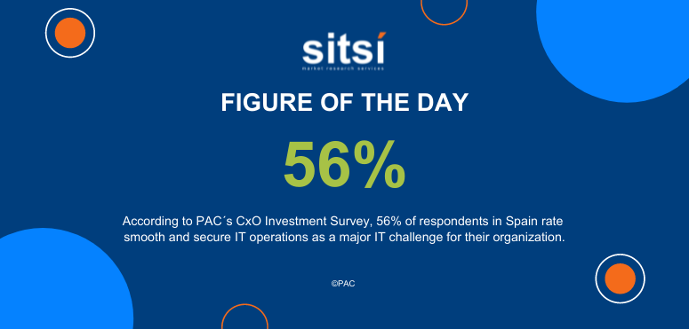 Figure of the day: Security as a major IT challenge - CxO survey - Spain