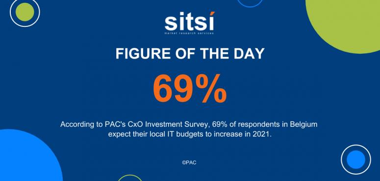 Figure of the day: IT budgets - CxO survey - Belgium
