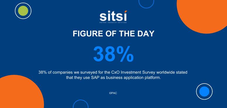 Figure of the day: SAP as business application platform - CxO survey - worldwide