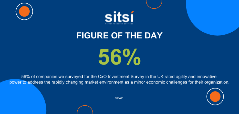 Figure of the day: Agility and innovative power as economic challenge - CxO survey - UK