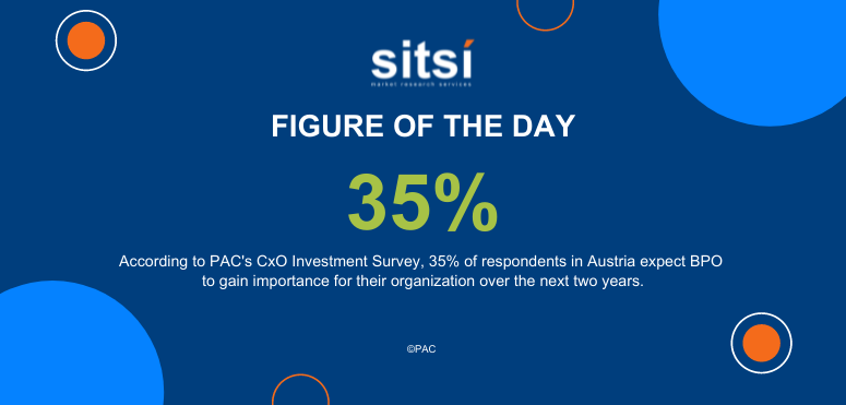 Figure of the day: Importance of business process outsourcing - CxO survey - Austria