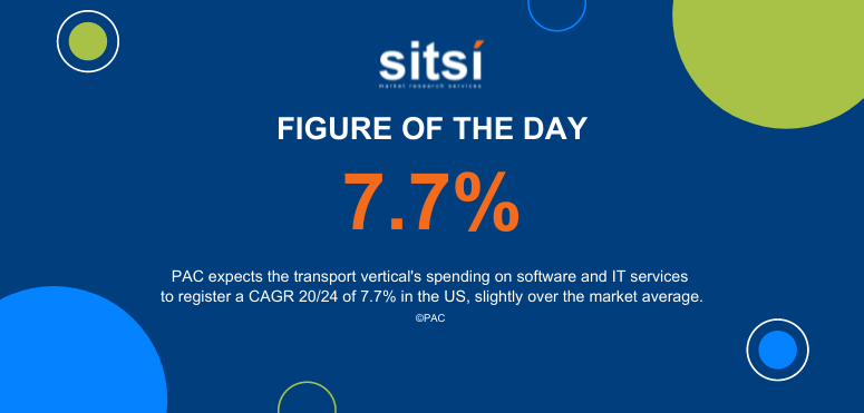 Figure of the day: SITS spending in the US transport sector