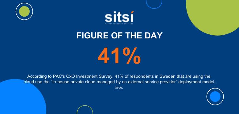 Figure of the day: Cloud deployment models - CxO survey - Sweden