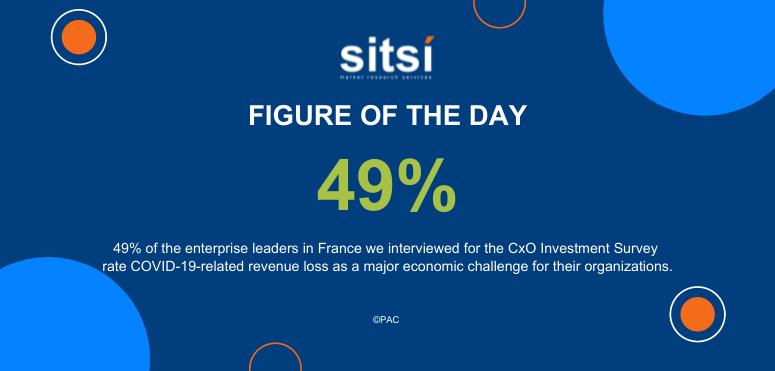 Figure of the day: Economic challenges - CxO survey - France