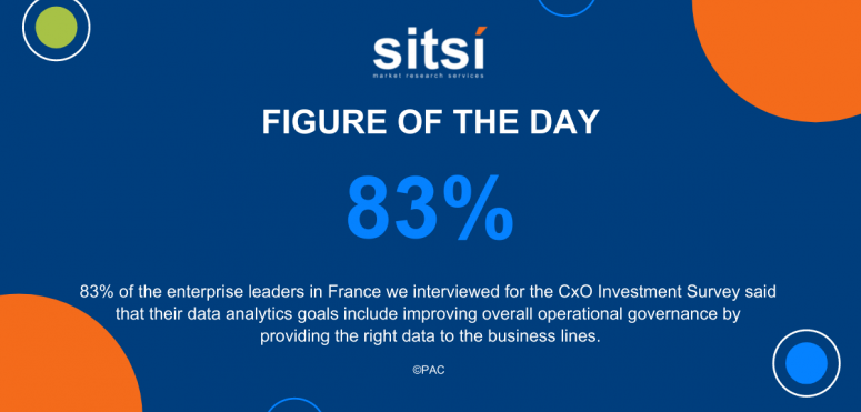 Figure of the day: Importance of cyber security - CxO survey - France
