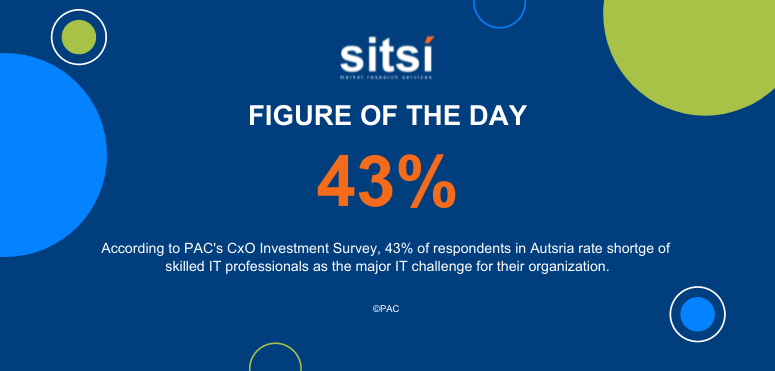 Figure of the day: Top IT challenge - CxO survey - Austria