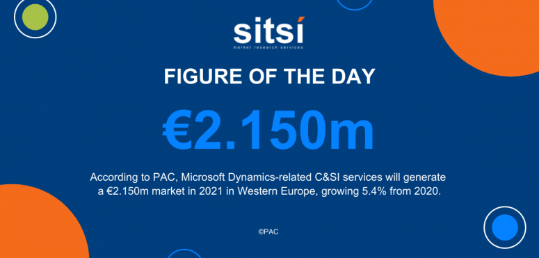 Figure of the day: Microsoft Dynamics-related C&S Services - Total Western Europe