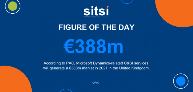 Microsoft Dynamics-related C&S Services in the United Kingdom