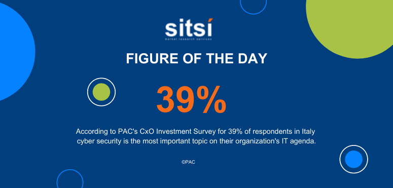 Figure of the day: Importance of cyber security on the IT agenda - CxO survey - Italy