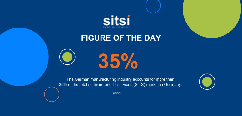 Figure of the day: Software and IT services market - manufacturing industry - Germany