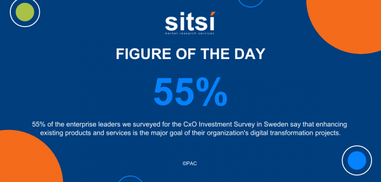 Figure of the day: Major goal of digital transformation projects - CxO survey - Sweden