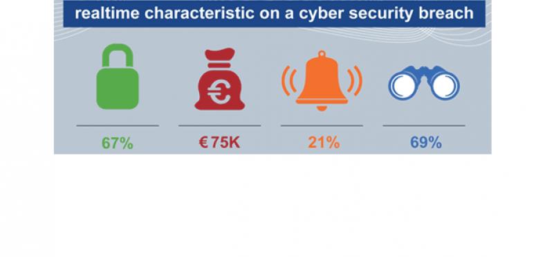 Cybersécurité : guérir (vite) plutôt que prévenir (l'imprévisible)
