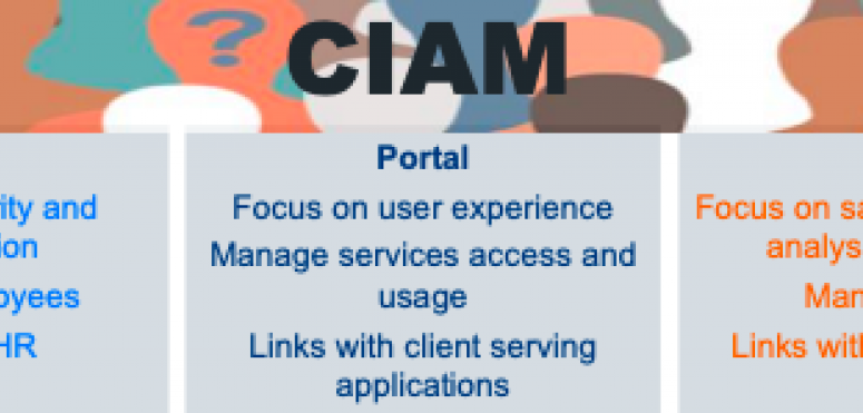 Customer identity and access management (CIAM): a new killer app
