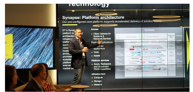 EY sets out Technology strategy for continued advisory momentum