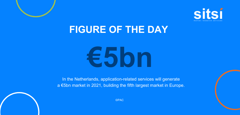 Figure of th day: Application Services in the Netherlands