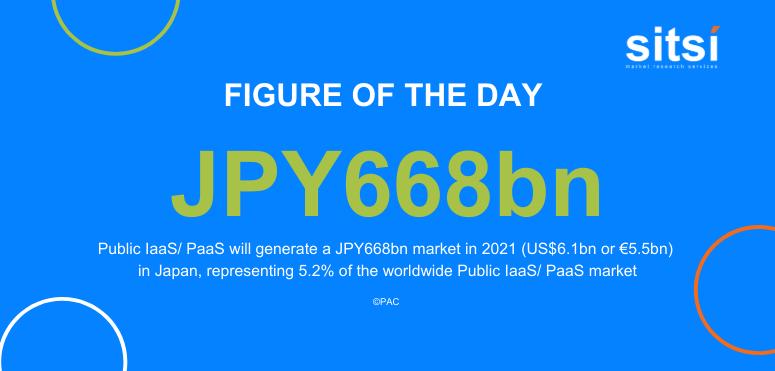 Figure of the day: Public IaaS/ PaaS in Japan
