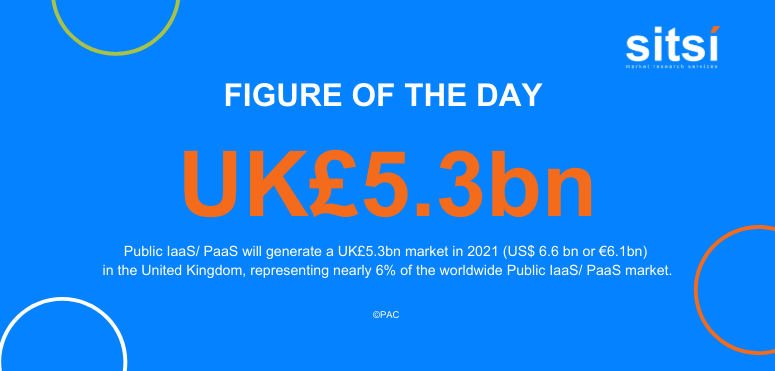 Figure of the day: Public IaaS/ PaaS in the UK