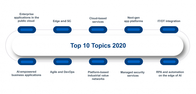The top 10 IT trends for 2020 (5) – Trend 4: Enterprise applications move to the public cloud