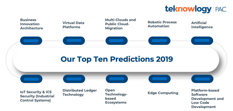 teknowlogy's top IT trends for 2019 – Growth drivers