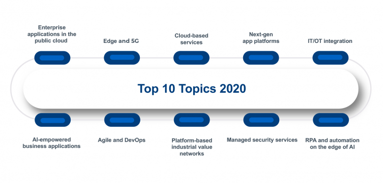 The top 10 IT trends for 2020 (10) – Trend 9: Managed security services accompany digital change
