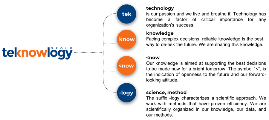 About teknowlogy Group