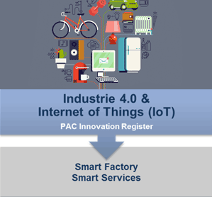 Industrie 4.0 & Internet of Things
